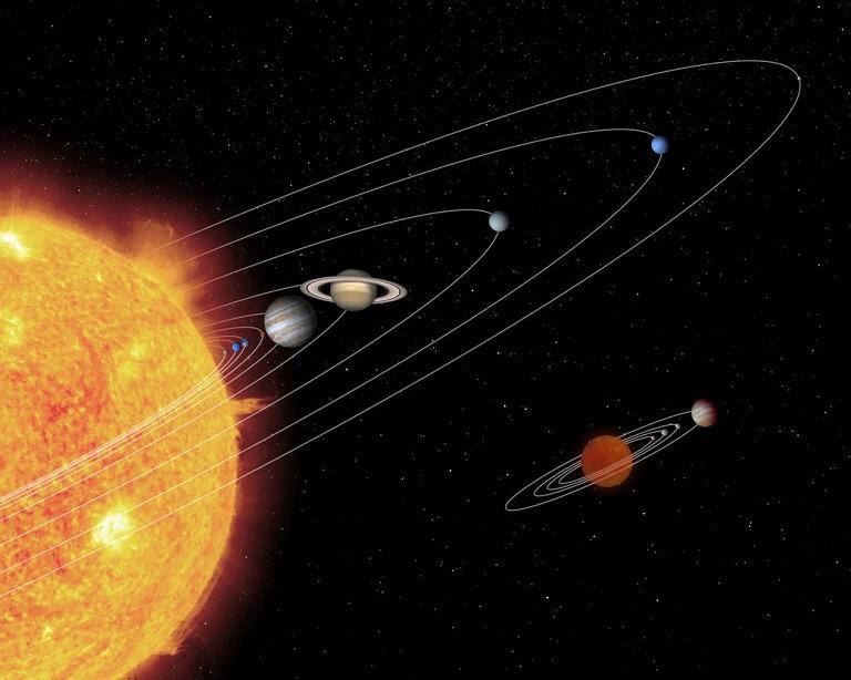 Estructura del Sistema Solar